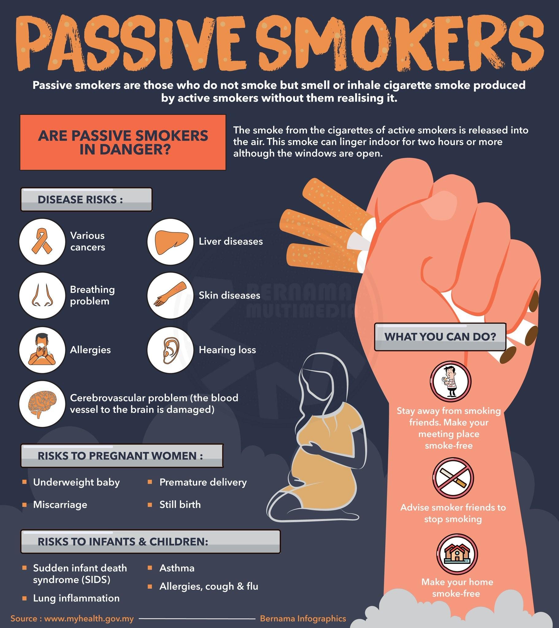 Second Hand Smoking kills you too! - illaaj blogs